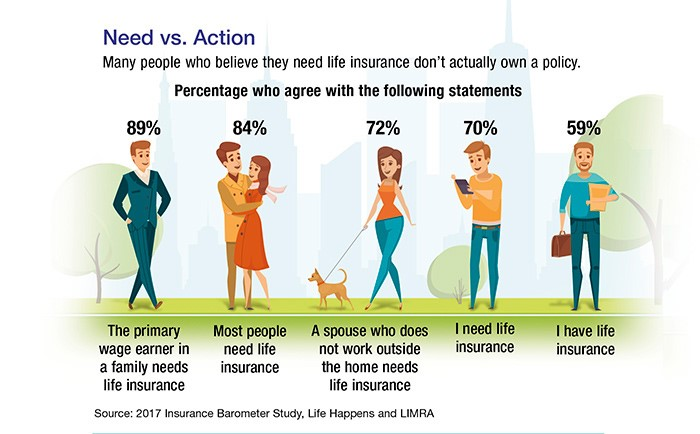 Insurance with Potential Cash Value - Blog   Consumers ...
