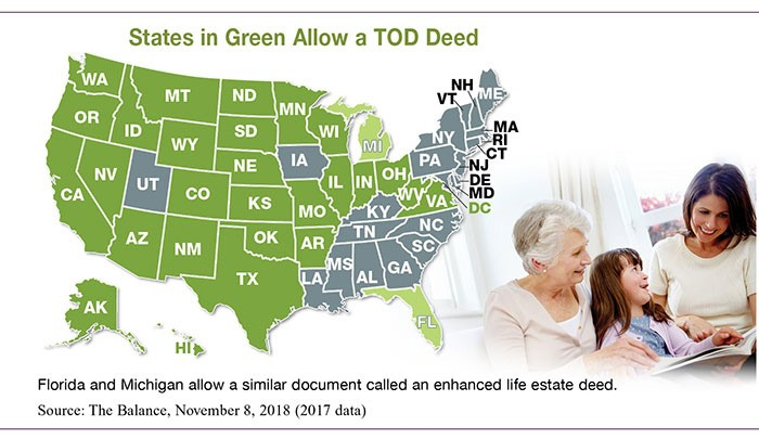 A map of the United States with green highlighted states that allow TOD deed next a grandmother, mother, and daughter reading.