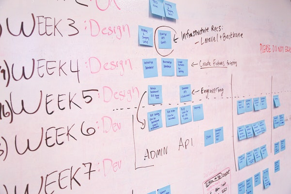 Whiteboard covered with sticky notes and business notes